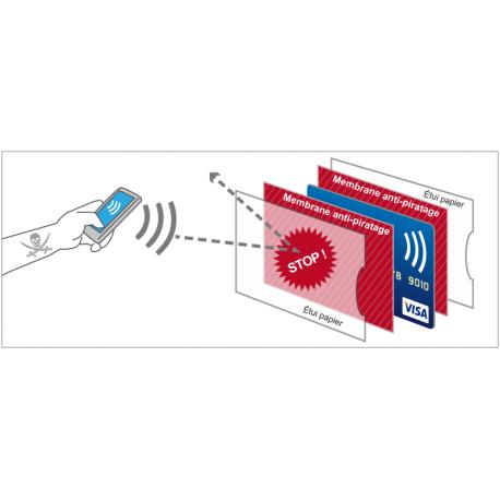 Porte cartes Barrière RFID 6 cartes & poche billets Cuir Noir