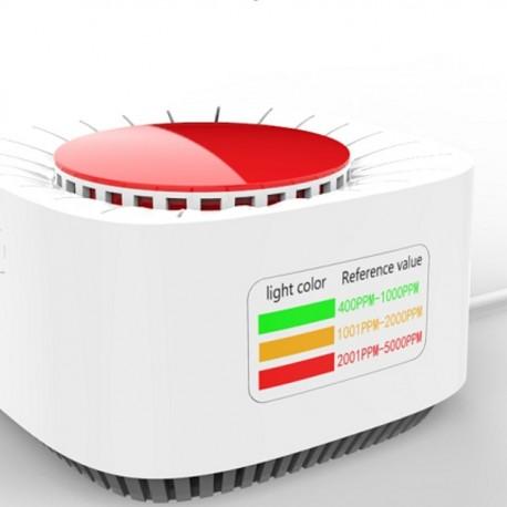 CAPTEUR DE CO2, alerte par variation de couleur, avec alarme automatique et connexion wifi