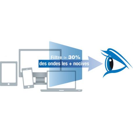 Filtre anti lumière bleue Universel Tablette 9.7